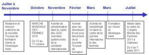 update_calendrier_cqfd_2010-2011.v2.jpg